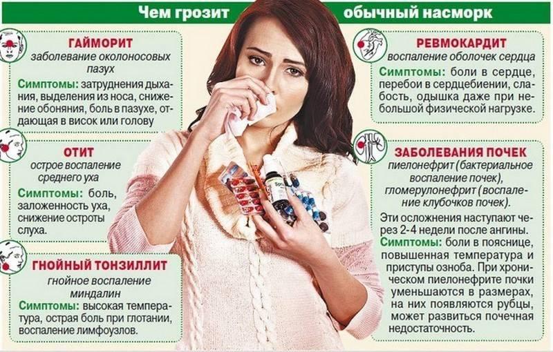 Как вылечить кашель от соплей у детей разного возраста
